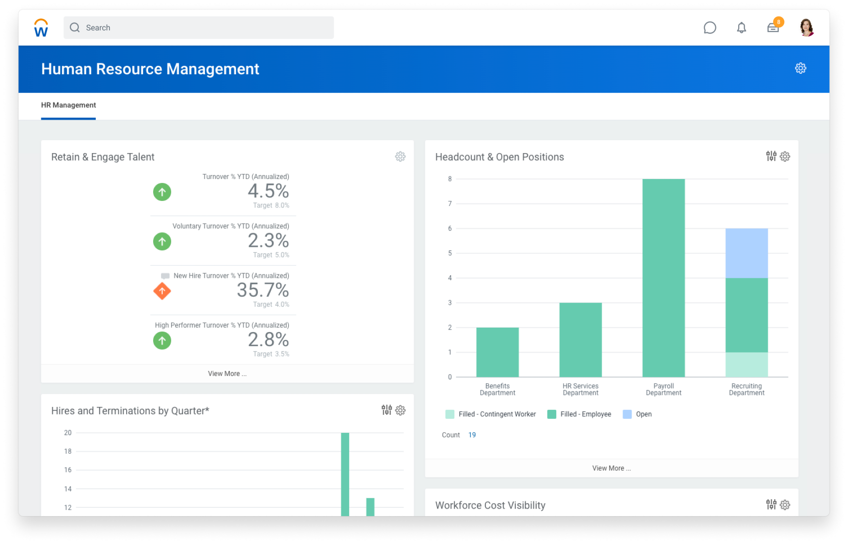 Workday Dashboard